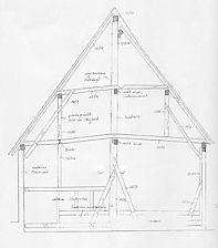 Querschnitt (März 1996) / Scheune in 72660 Beuren