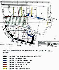 sog. Neunhellerhof , Bauperiodenplan, EG, Urheber: Reck, Hans-Hermann (Büro für Bauhistorische Gutachten) / sog. Neunhellerhof in 68526 Ladenburg