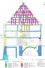 Löwenapotheke, Längsschnitt, Ansicht S, Bauphasenplan Quelle: Peter Schneider (Büro für Bauforschung) / Löwenapotheke in 69469 Weinheim