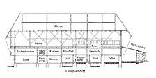 Grundriss (Erdgeschoss) / Vogtsbauernhof in 77793 Gutach (Schwarzwaldbahn) (SFLM)